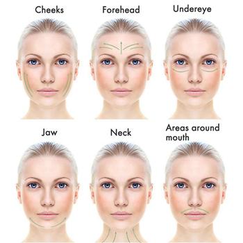 Gua-sha-canberra-facial-massage-chart